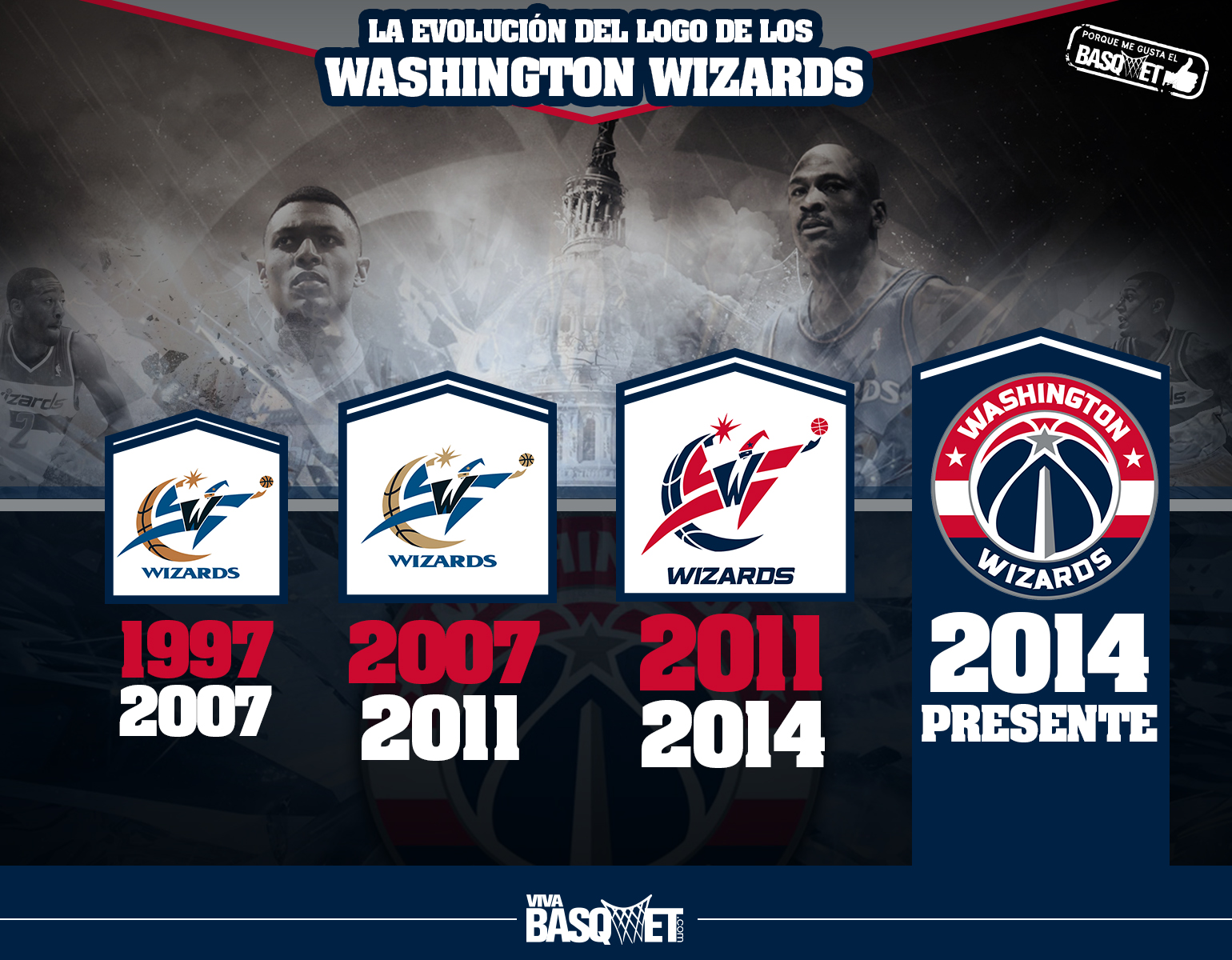 thumbnail La evolución del logo de los Washington Wizards por Viva Basquet.