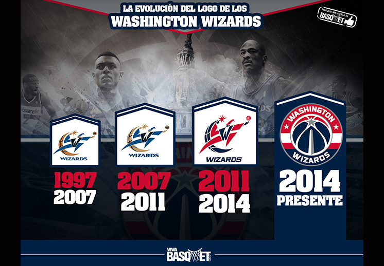 La evolución del logo de los Washington Wizards.