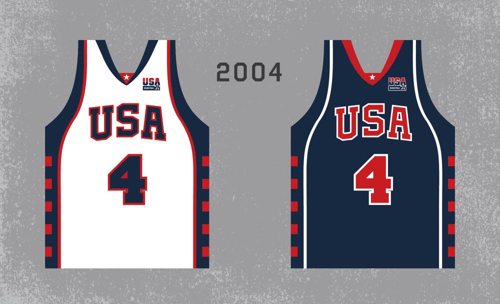 La historia de los Jerseys Olímpicos de USA por Viva Basquet