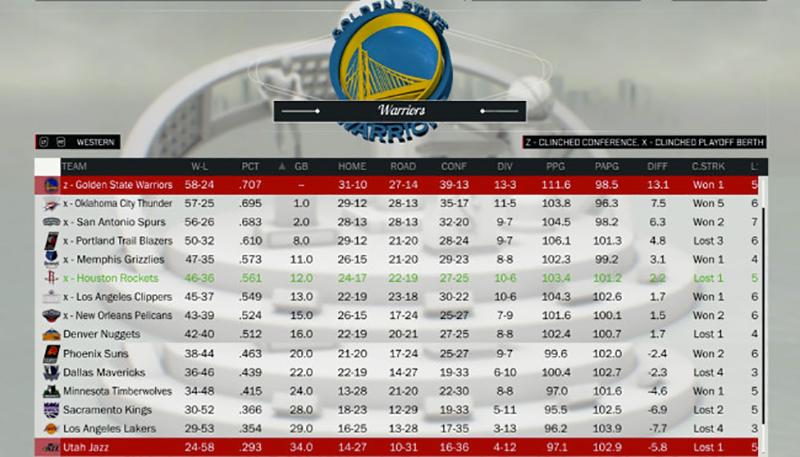 Los pronósticos de NBA 2K17 1