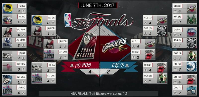 Los pronósticos de NBA 2K17 12