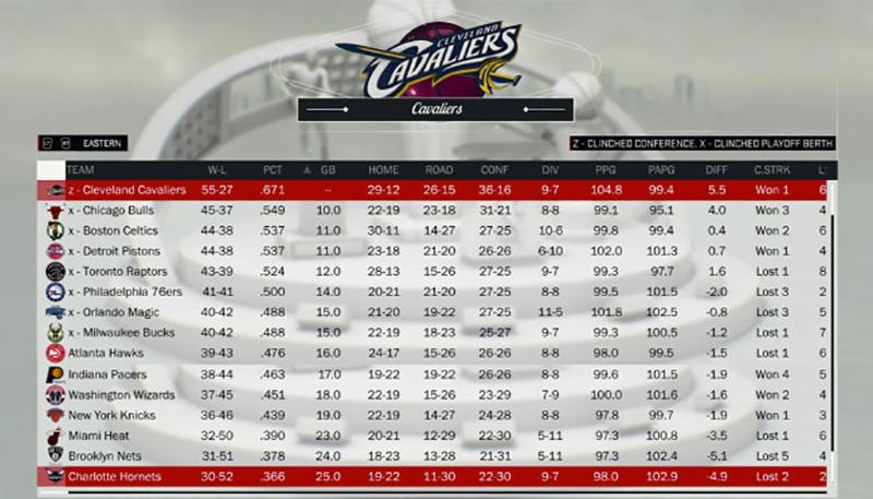 Los pronósticos de NBA 2K17 2