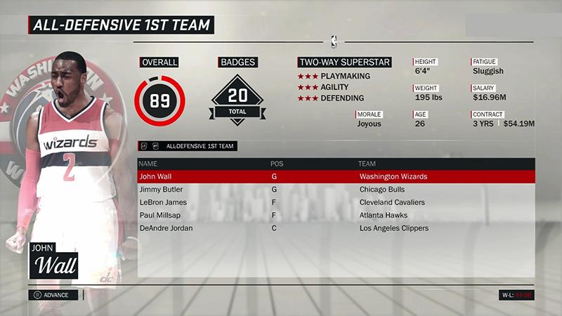 Los pronósticos de NBA 2K17 4