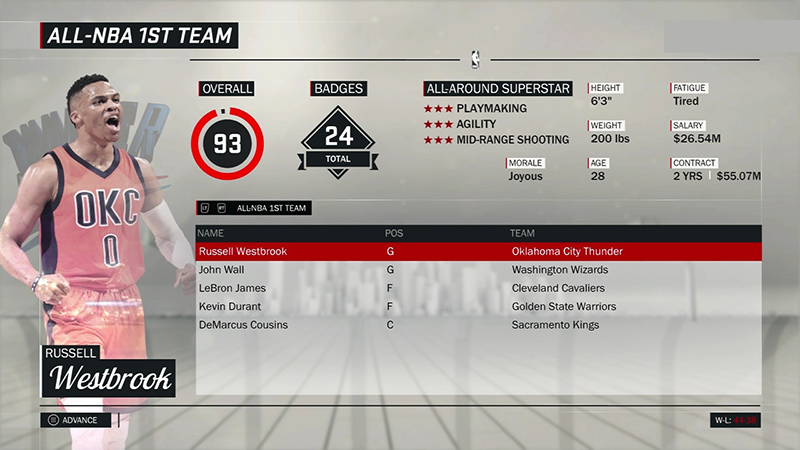 Los pronósticos de NBA 2K17 5