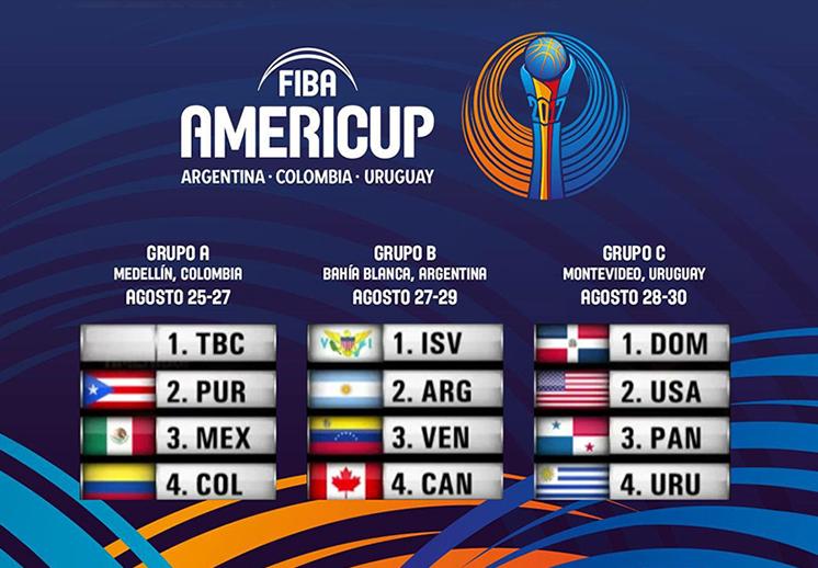 México ya conoce a su rivales en la Americup 2017