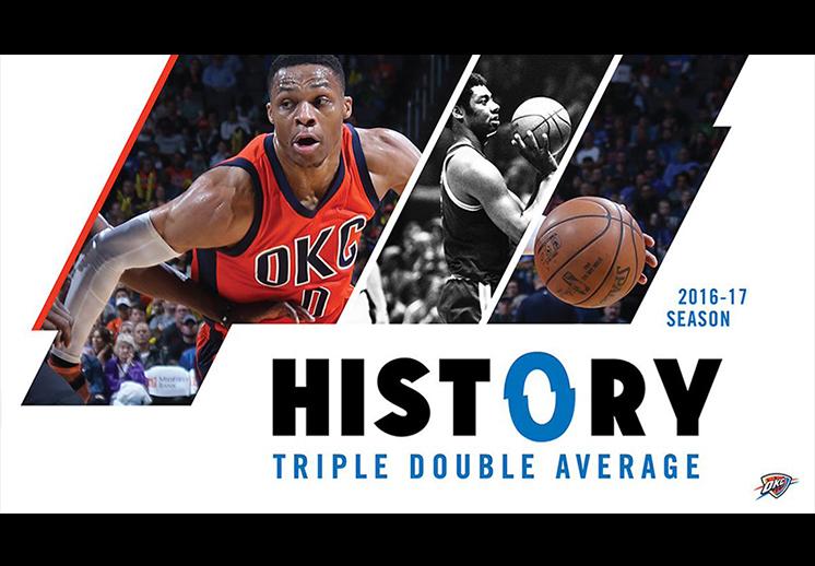 Russell Westbrook aseguró promediar un triple doble