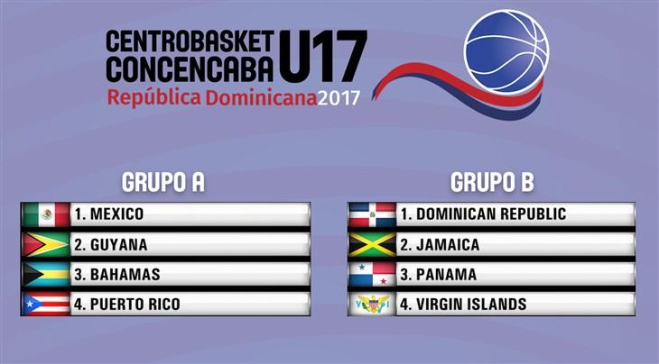México participará en el Grupo A del Centrobasket U17
