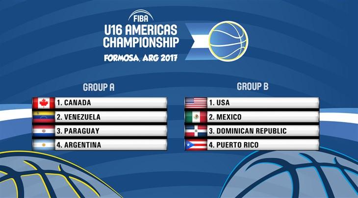 México ya tiene rivales para el FIBA Américas U16