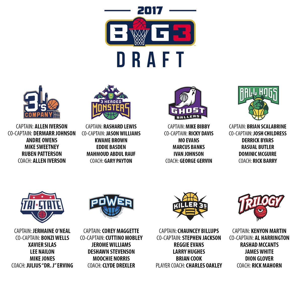 Se llevó a cabo el Draft de la liga BIG3