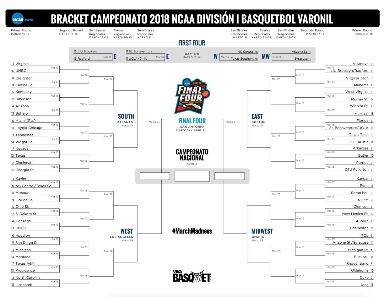 La NCAA nos depara partidos increíbles y por ello traemos para ti el bracket de las universidades que se enfrentarán para conseguir un lugar en el anhelado Final Four 2018.