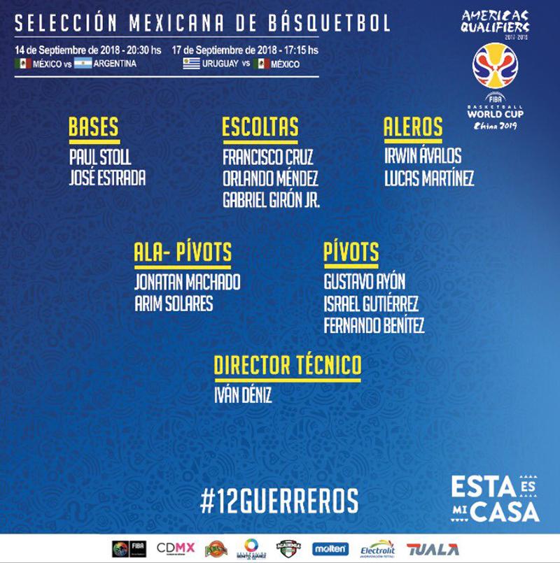 Definidos los 12 para enfrentar a Argentina y Uruguay
