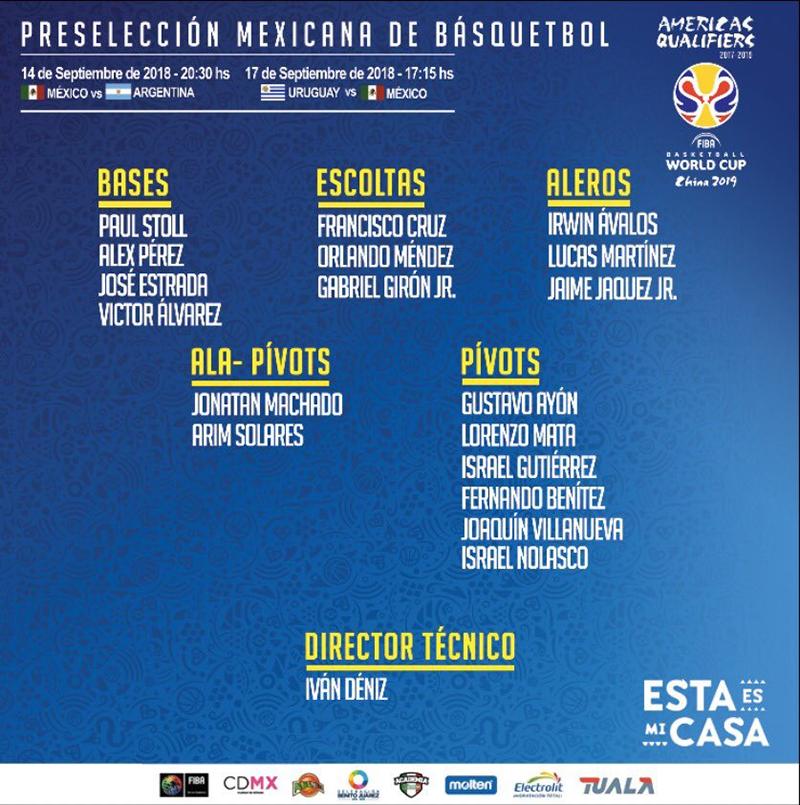 Los Guerreros de México frente a Argentina
