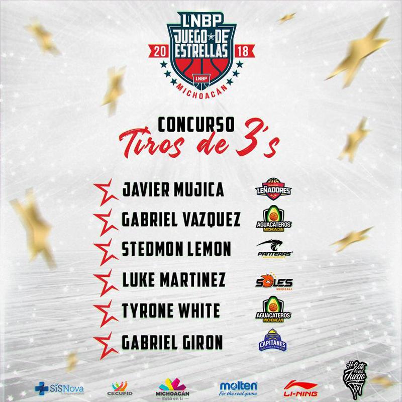 Todo listo para el Juego de Estrellas de la LNBP 2018