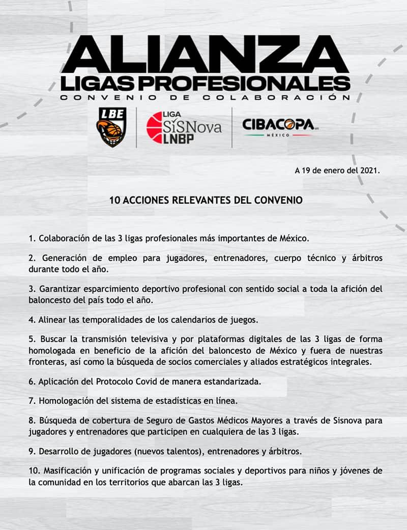 LNBP, CIBACOPA y LBE firman una alianza histórica en el basquetbol de México 1