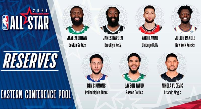 Los jugadores reservas para el Juego de Estrellas de la NBA este