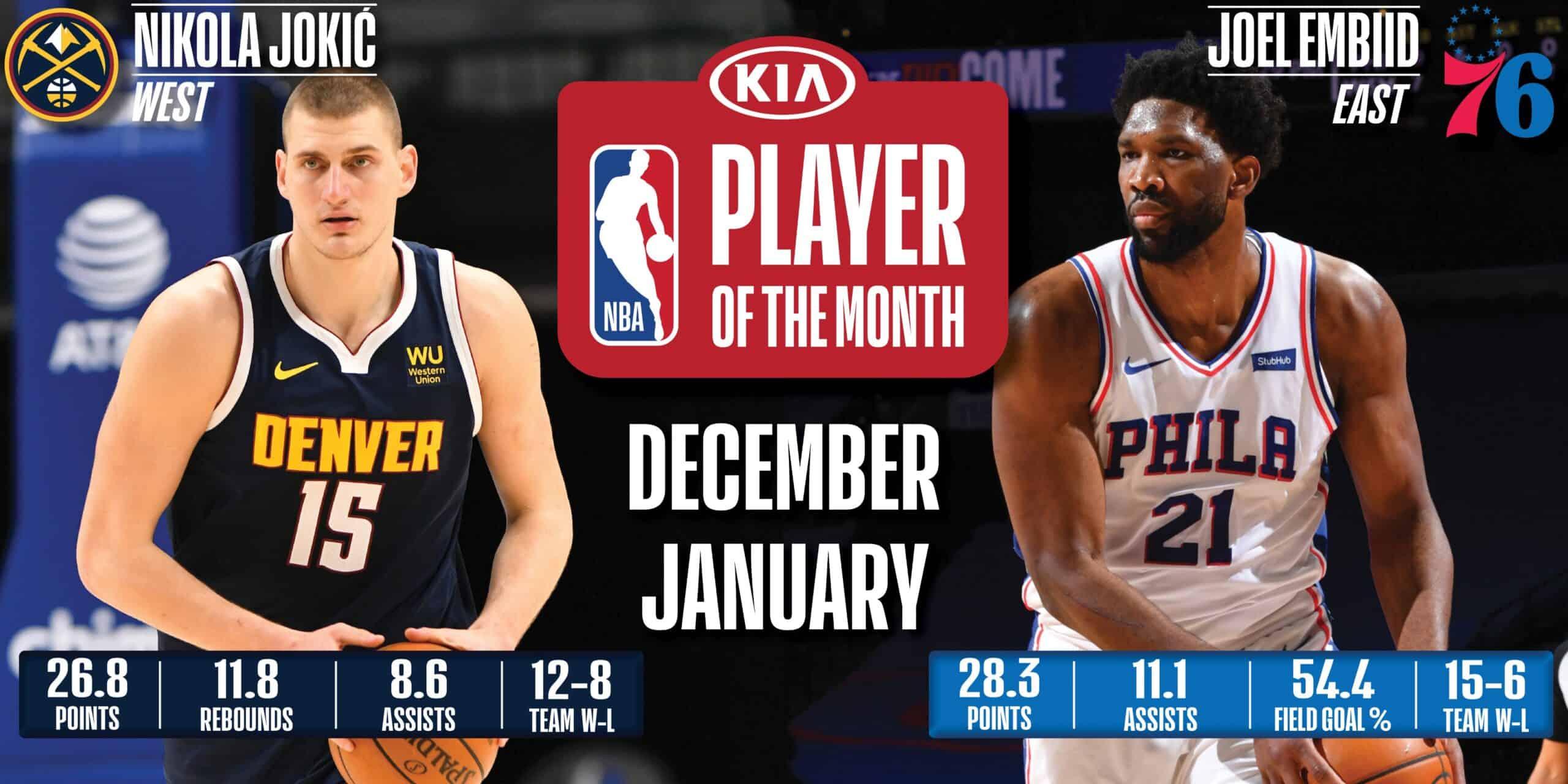 Los mejores jugadores del mes en la NBA 1