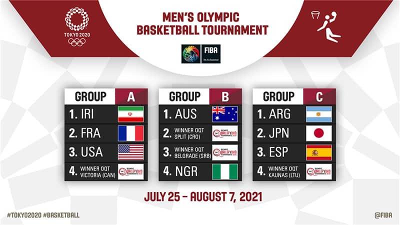 Definen los grupos en el basquetbol de los Juegos Olímpicos de Tokio 2
