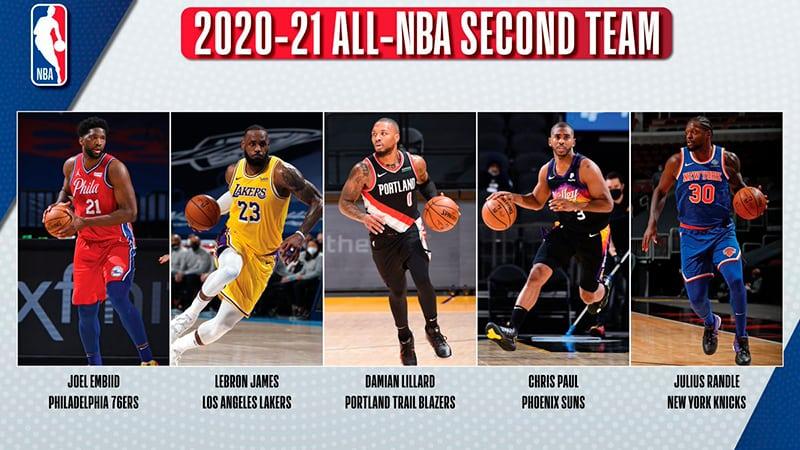 Los Equipos Ideales de la NBA 2020-2021 2