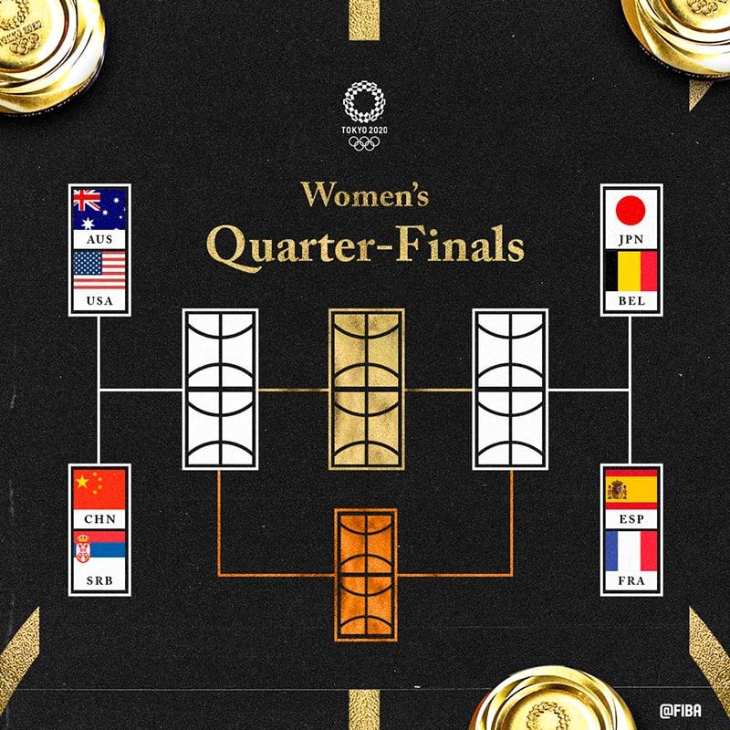 Estados Unidos, España y China llegan invictas a los cuartos de final en el basquetbol femenil de Tokyo 2020 1