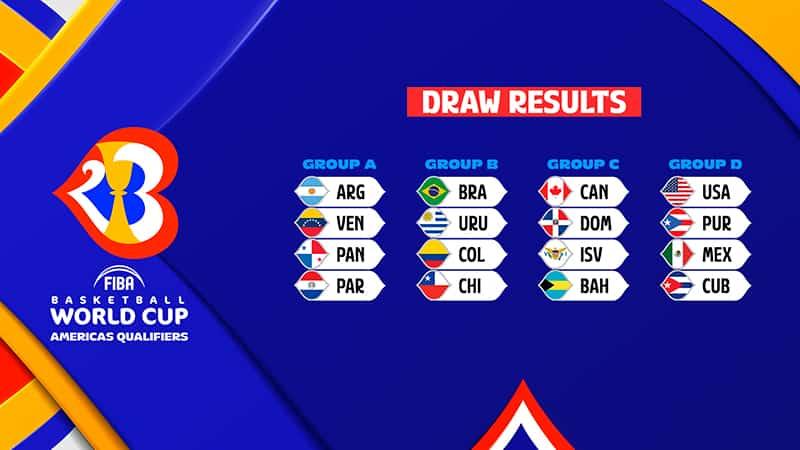México ya conoce a sus primeros rivales rumbo a la Copa del Mundo FIBA 2023 1